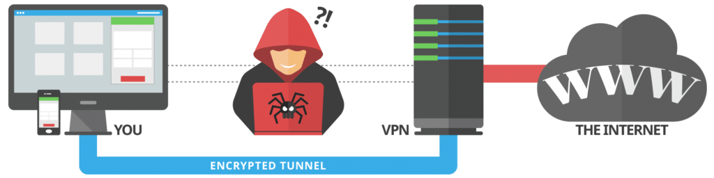 protection vpn pirates