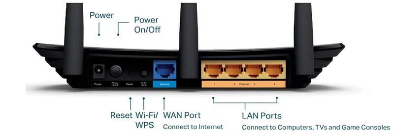 connectique routeur tp link