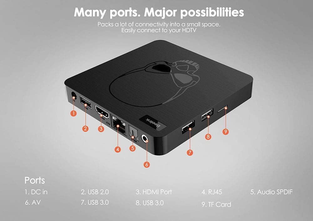 connectiques de la tv box beelink gt king